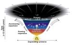 expanding_universe