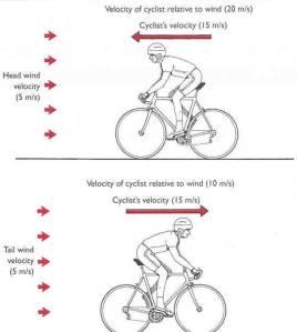 relative-bike