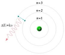 Bohr_Model